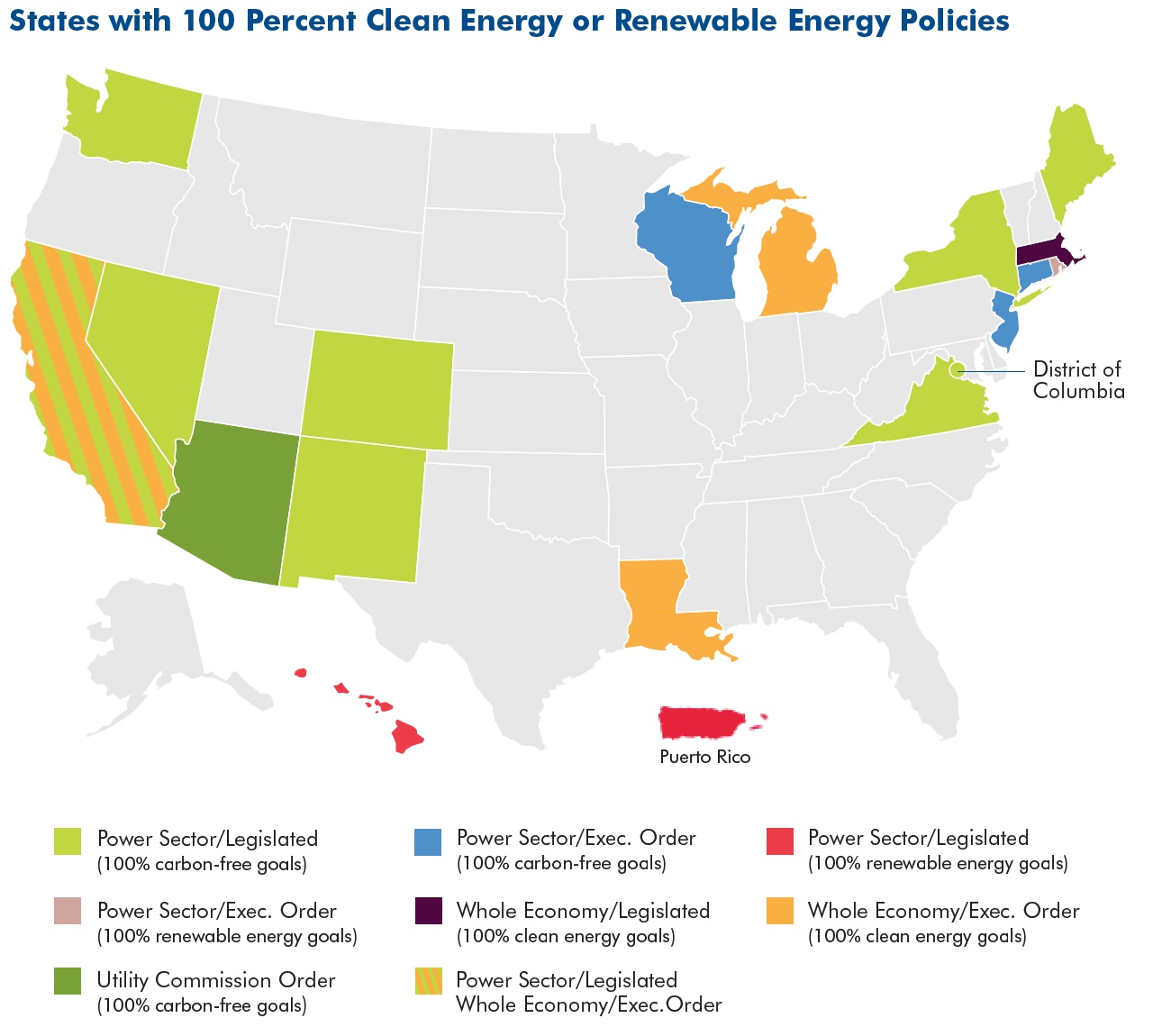 States with 100% Clean Energy goals