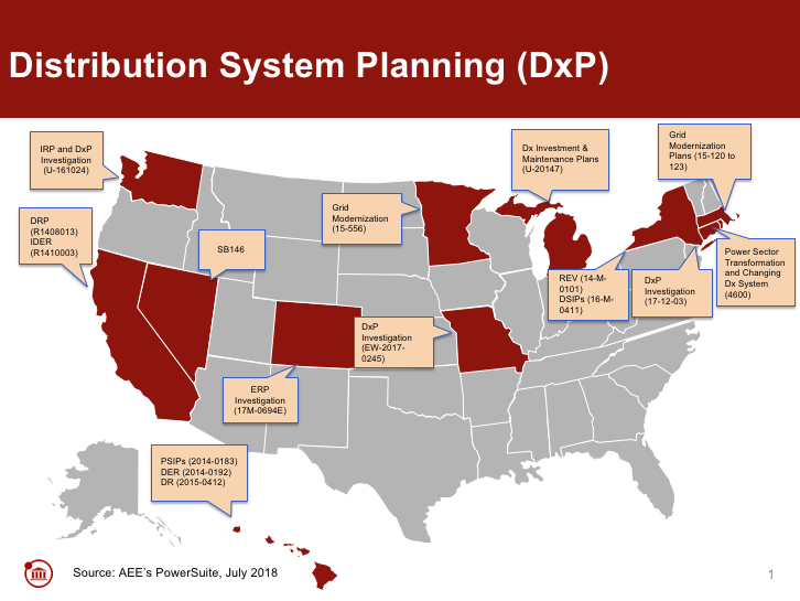 Map of states that are examining distribution system planning (DXP).
