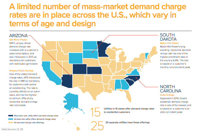 Demand charge rate design use across the U.S.