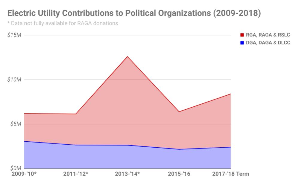 Credit: Iulia Gheorgiu, Data courtesy of EPI