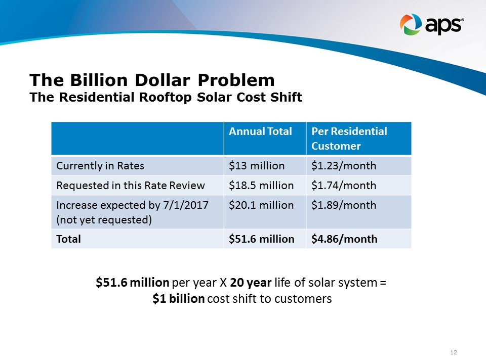 Residential rooftop solar rates cost shift