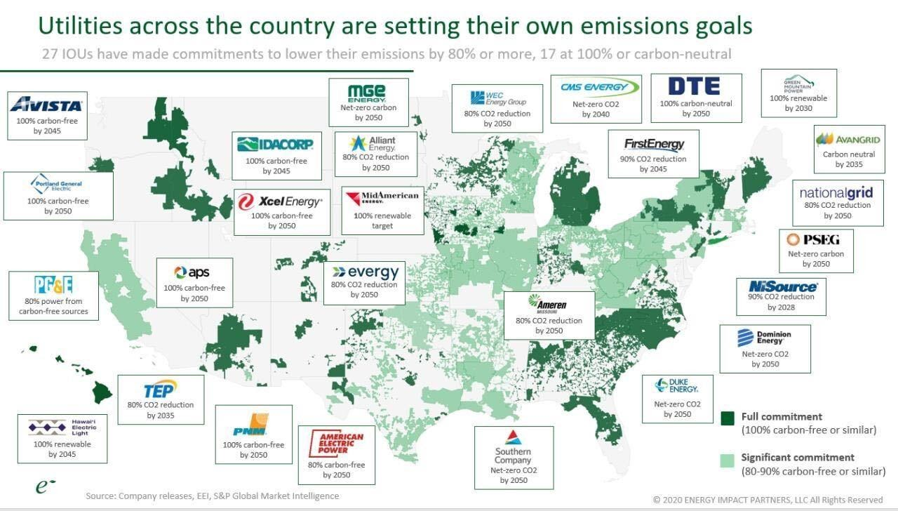 Utilities across the country are setting their own emissions goals